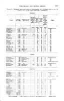 Pàgina 797