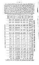 Pàgina 576