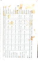 Pàgina 799