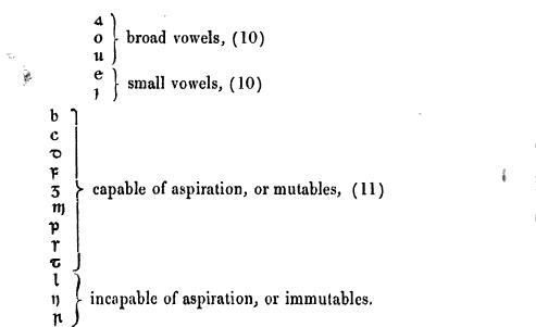 [ocr errors][merged small][merged small][ocr errors][ocr errors][merged small][ocr errors][merged small][merged small][merged small][merged small]