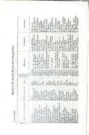 Pàgina 2830